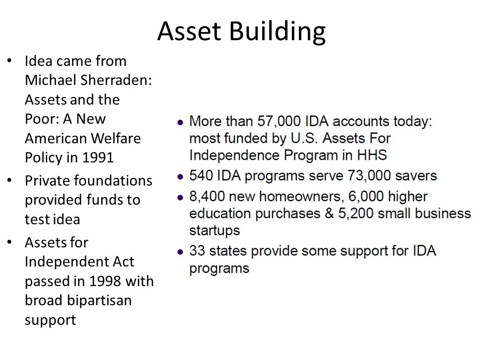 Asset Building Idea came from Michael Sherraden: Assets and the Poor: A New American Welfare Policy in 1991 Private foundations provided funds to test idea Assets for Independent Act passed in 1998 with broad bipartisan support