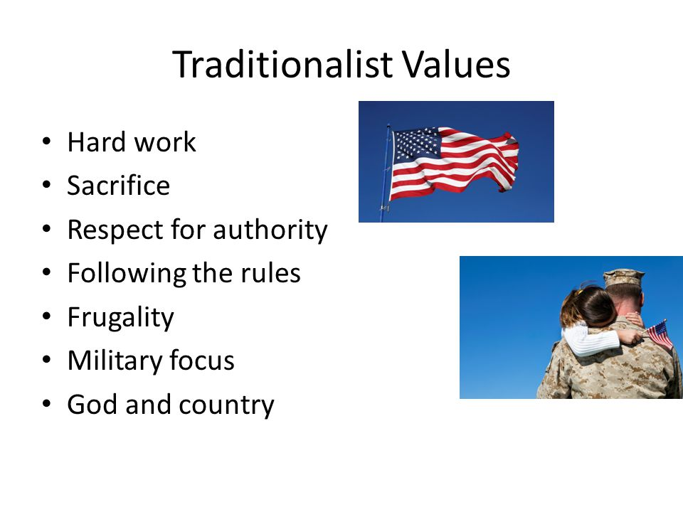 Hard work Sacrifice Respect for authority Following the rules Frugality Military focus God and country Traditionalist Values