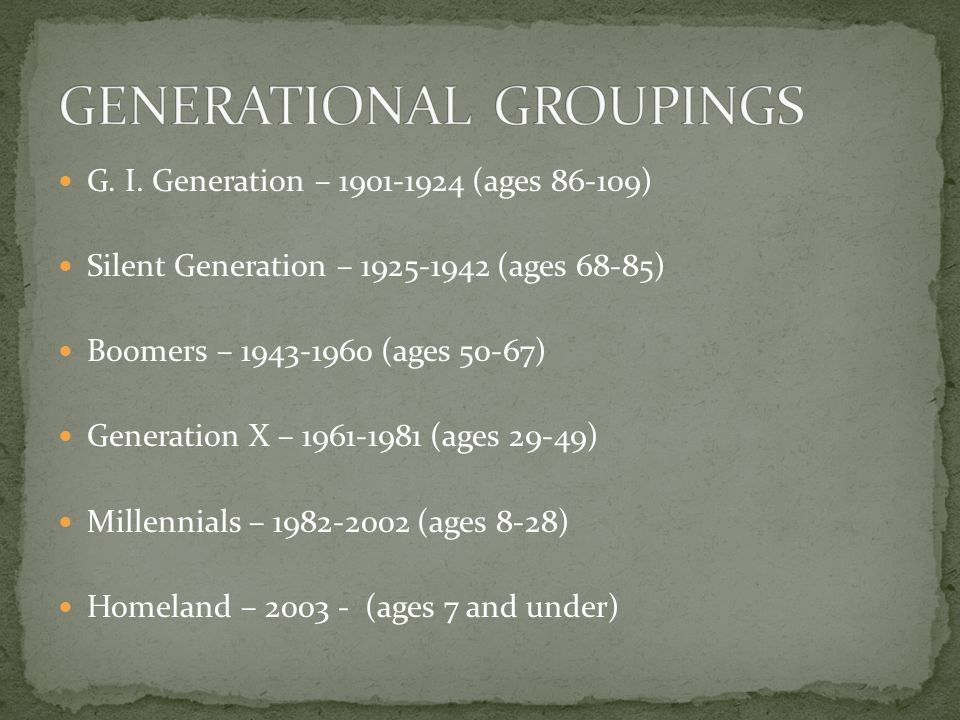  Underage Drinking  Marijuana Use (High)(Boomers)  Rave Culture (Ecstasy Use)  Sexually Promiscuous (Hooking Up)  Technology Use Etiquette (Misuse/sexting)  Time Management (Sleep Patterns)  Poor Communication Skills (Texting=Speaking/Writing)  Media Oriented (Self-Image)  Multi-tasking  Mass Stimulation  Lack of Critical Thinking/Problem Solving as an individual (Groupthink)  Plagiarism/Cheating (turnitin.com)  Problem Discerning Truth (Wikipedia)