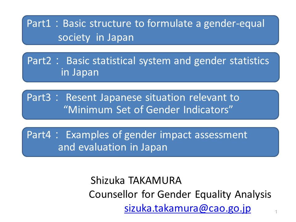 Shizuka TAKAMURA Counsellor for Gender Equality Analysis sizuka.takamura@cao.go.jp Part1 : Basic structure to formulate a gender-equal society in Japa