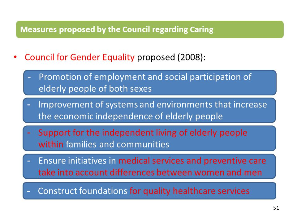 51 Council for Gender Equality proposed (2008): -Promotion of employment and social participation of elderly people of both sexes -Improvement of syst