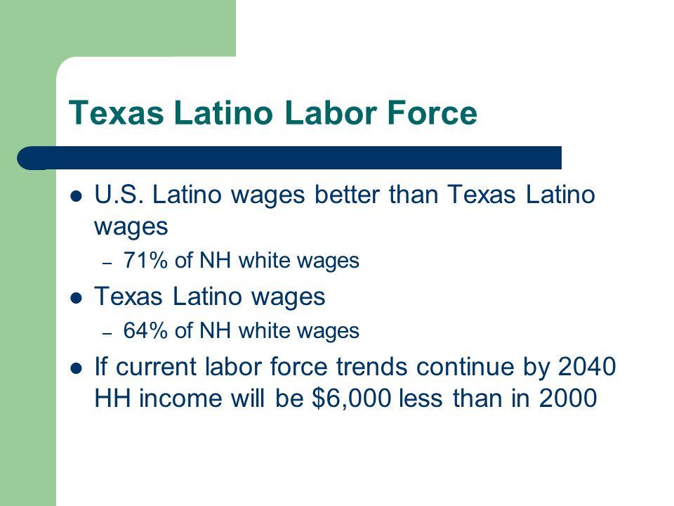 Texas Latino Labor Force U.S.