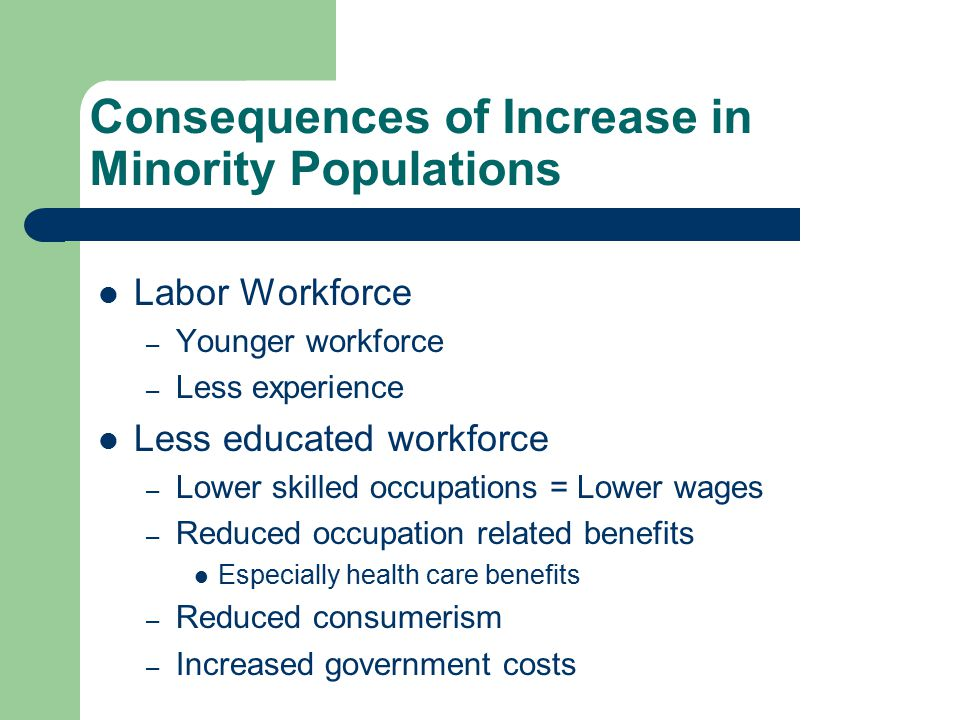 Consequences of Increase in Minority Populations Labor Workforce – Younger workforce – Less experience Less educated workforce – Lower skilled occupations = Lower wages – Reduced occupation related benefits Especially health care benefits – Reduced consumerism – Increased government costs