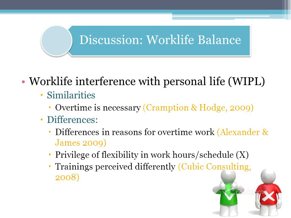 Worklife interference with personal life (WIPL)  Similarities  Overtime is necessary (Cramption & Hodge, 2009)  Differences:  Differences in reaso