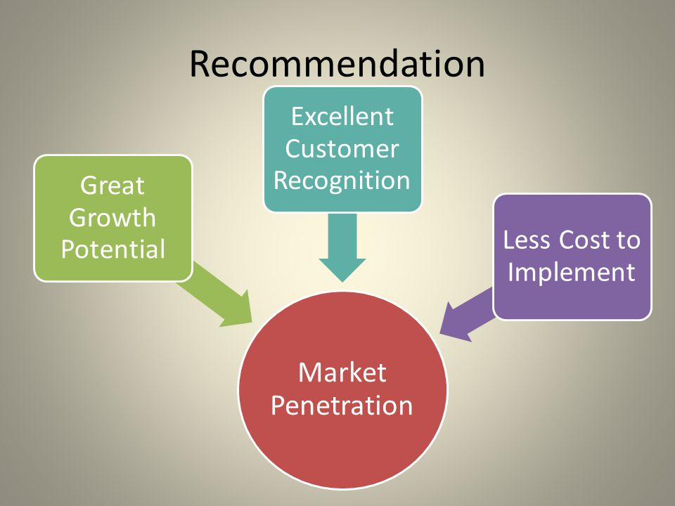 Recommendation Market Penetration Great Growth Potential Excellent Customer Recognition Less Cost to Implement