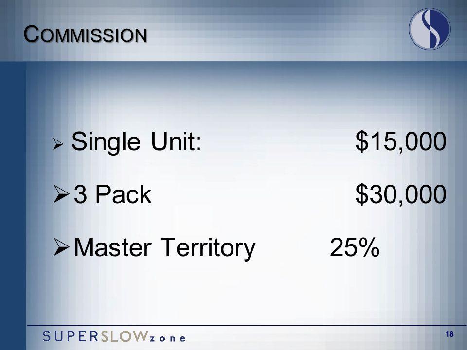 18 C OMMISSION  Single Unit: $15,000  3 Pack$30,000  Master Territory 25%