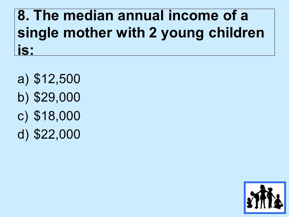a)$12,500 b)$29,000 c)$18,000 d)$22,000 8.