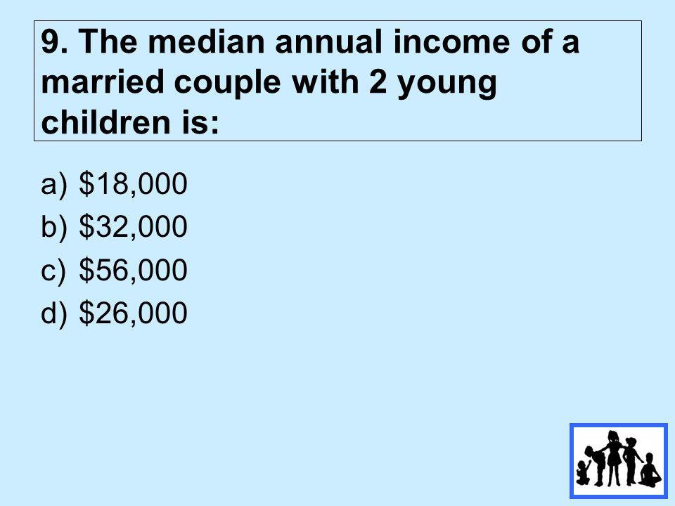 a)$18,000 b)$32,000 c)$56,000 d)$26,000 9.