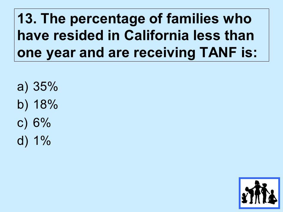 a)35% b)18% c)6% d)1% 13.