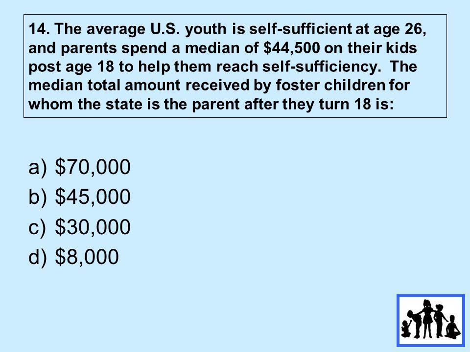 a)$70,000 b)$45,000 c)$30,000 d)$8,000 14. The average U.S.