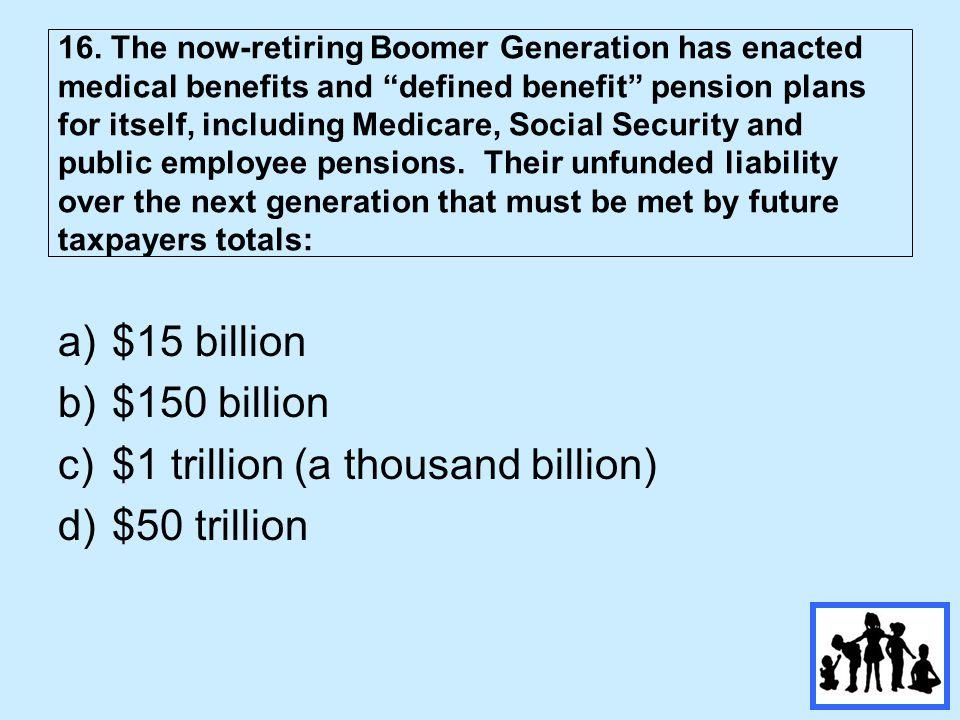 a)$15 billion b)$150 billion c)$1 trillion (a thousand billion) d)$50 trillion 16.