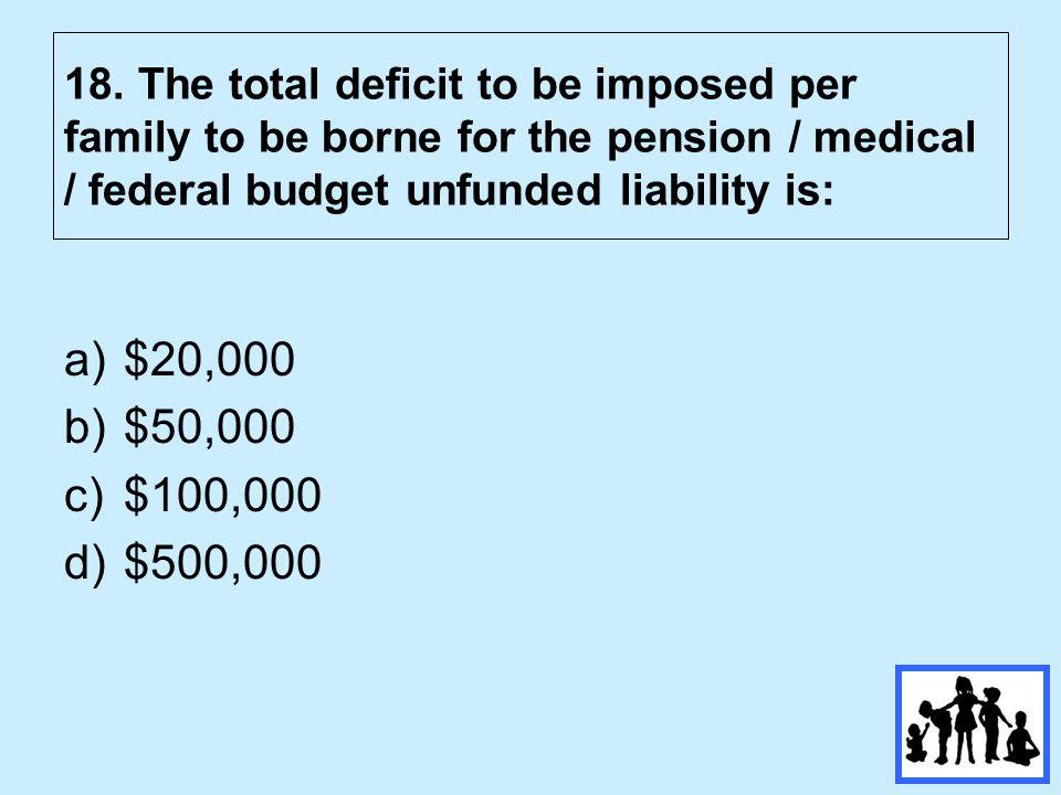 a)$20,000 b)$50,000 c)$100,000 d)$500,000 18.