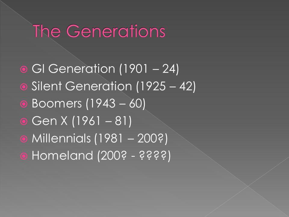  GI Generation (1901 – 24)  Silent Generation (1925 – 42)  Boomers (1943 – 60)  Gen X (1961 – 81)  Millennials (1981 – 200?)  Homeland (200? - ?