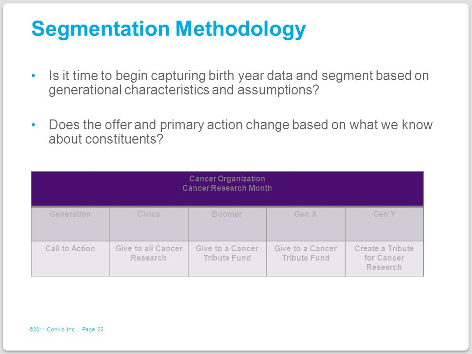 22 ©2011 Convio, Inc. | Page Segmentation Methodology Is it time to begin capturing birth year data and segment based on generational characteristics