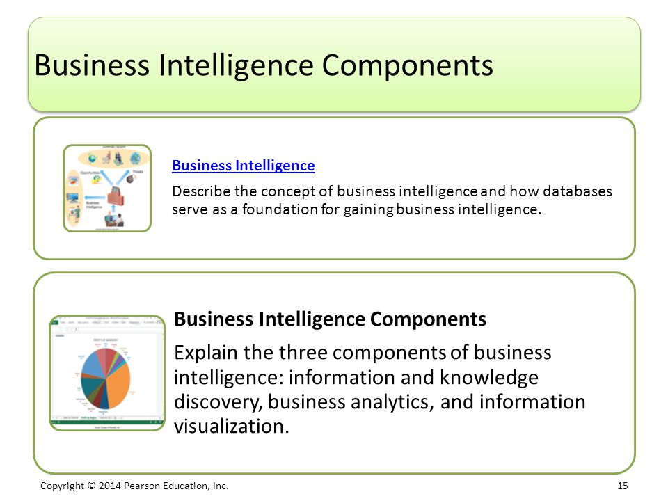 Copyright © 2014 Pearson Education, Inc. 15 Business Intelligence Components Business Intelligence Describe the concept of business intelligence and h