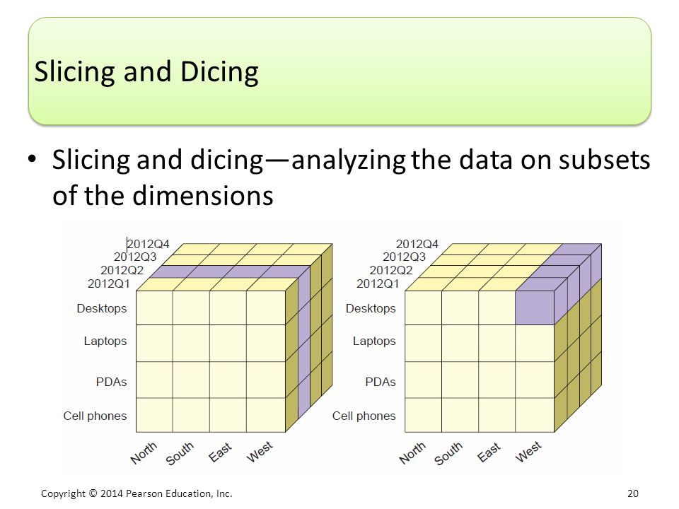 Copyright © 2014 Pearson Education, Inc. 20 Slicing and Dicing Slicing and dicing—analyzing the data on subsets of the dimensions