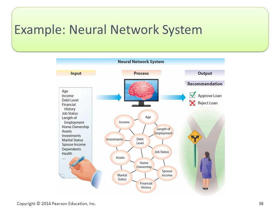 Copyright © 2014 Pearson Education, Inc. 38 Example: Neural Network System