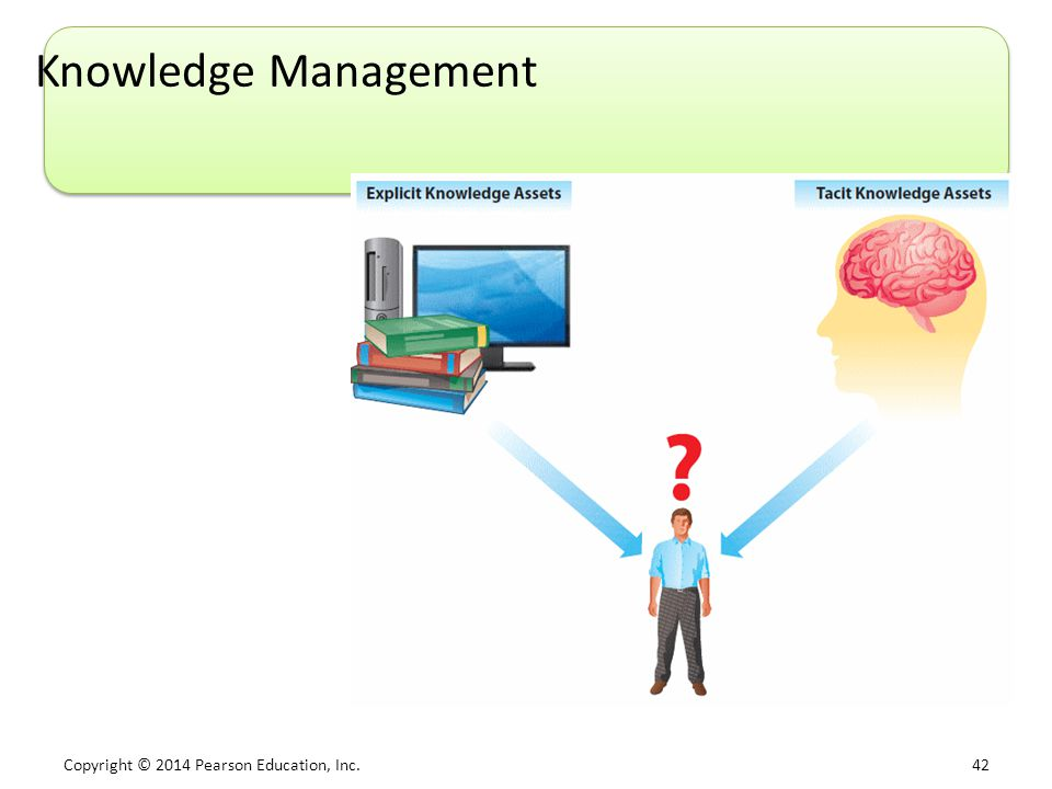 Copyright © 2014 Pearson Education, Inc. 42 Knowledge Management