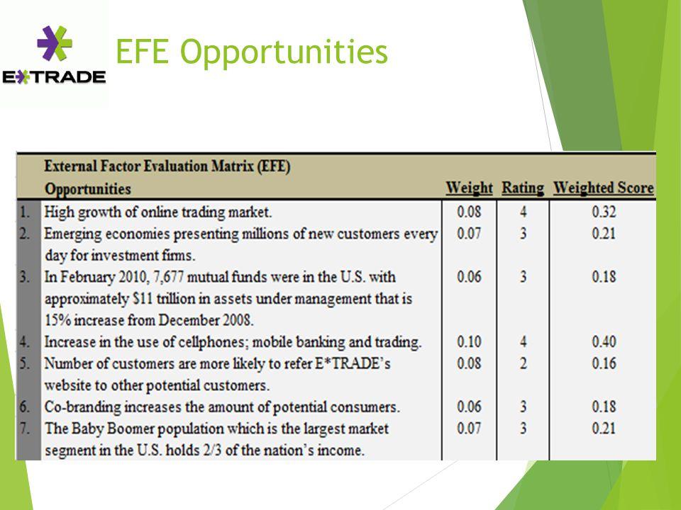 EFE Opportunities