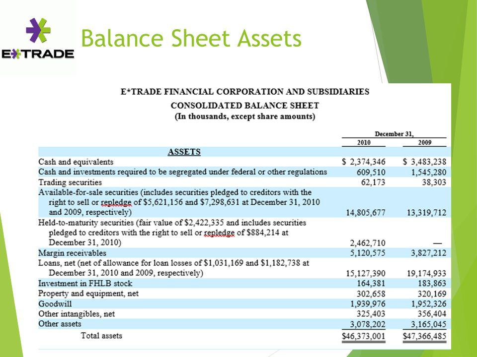 Balance Sheet Assets