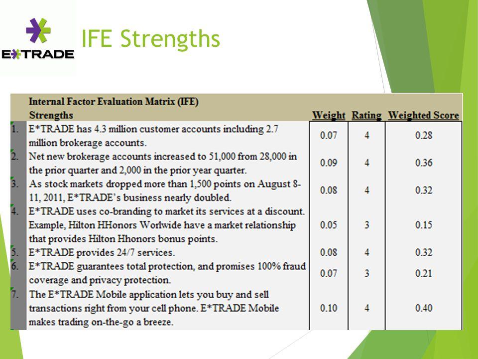 IFE Strengths
