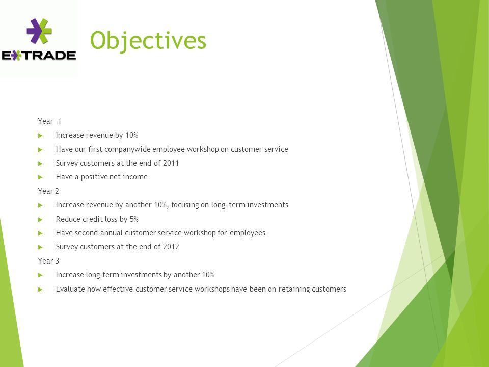 Objectives Year 1  Increase revenue by 10%  Have our first companywide employee workshop on customer service  Survey customers at the end of 2011  Have a positive net income Year 2  Increase revenue by another 10%, focusing on long-term investments  Reduce credit loss by 5%  Have second annual customer service workshop for employees  Survey customers at the end of 2012 Year 3  Increase long term investments by another 10%  Evaluate how effective customer service workshops have been on retaining customers