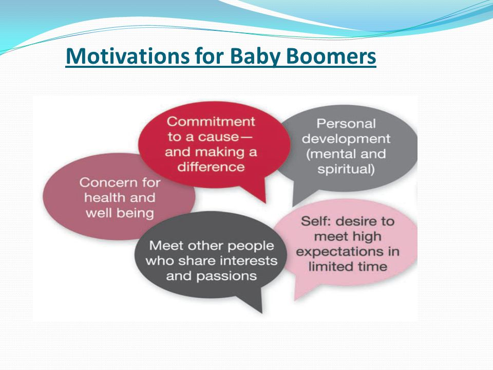 Motivations for Baby Boomers