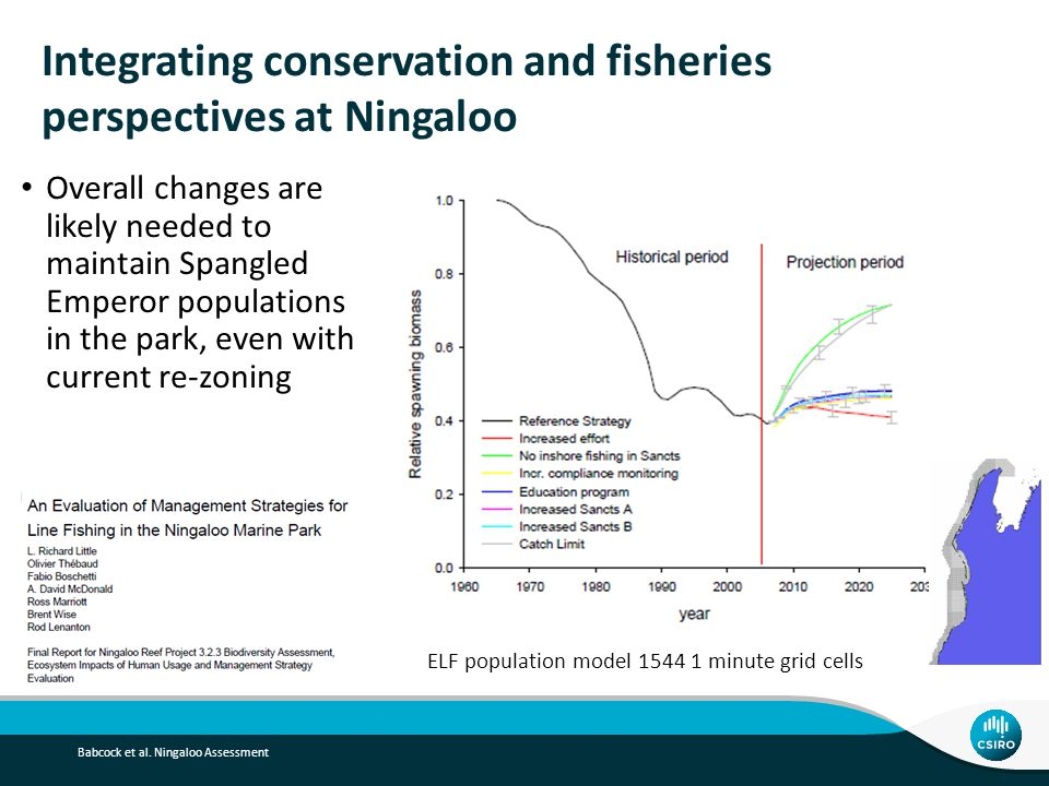 Integrating conservation and fisheries perspectives at Ningaloo Overall changes are likely needed to maintain Spangled Emperor populations in the park, even with current re-zoning Babcock et al.