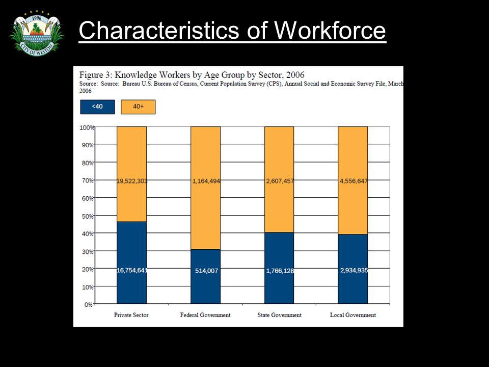 Slide 23 Characteristics of Workforce