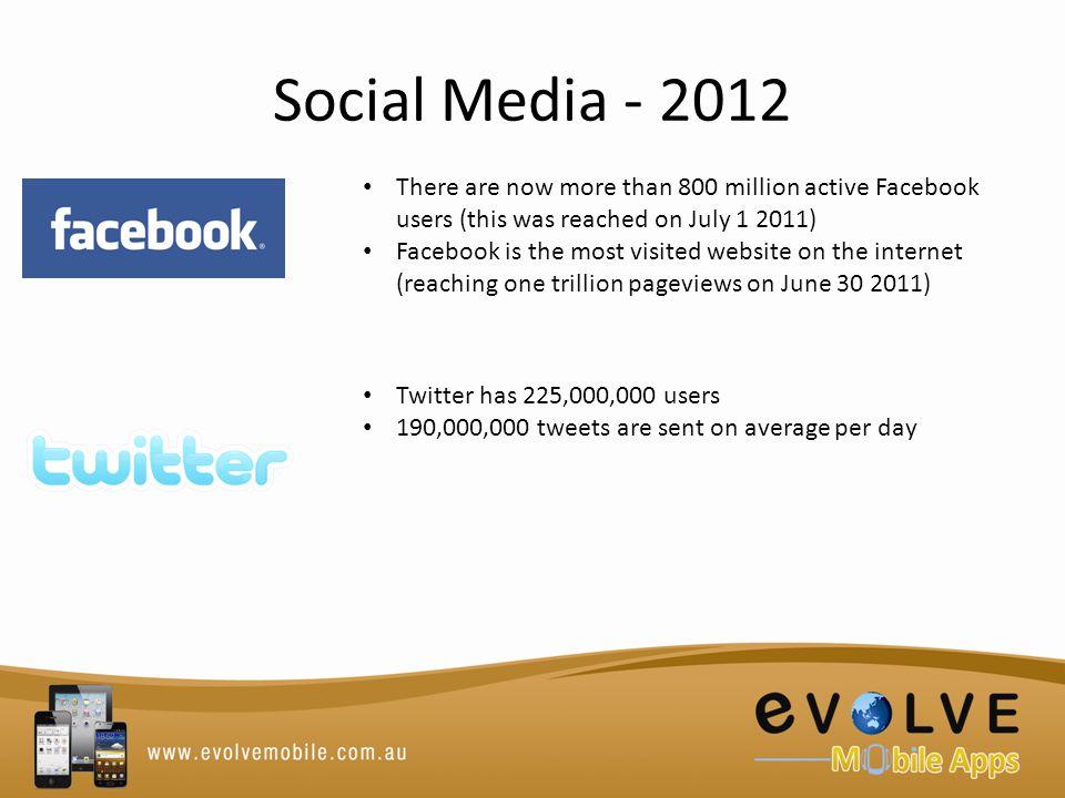 Mobile Apps www.evolveseo.com.au