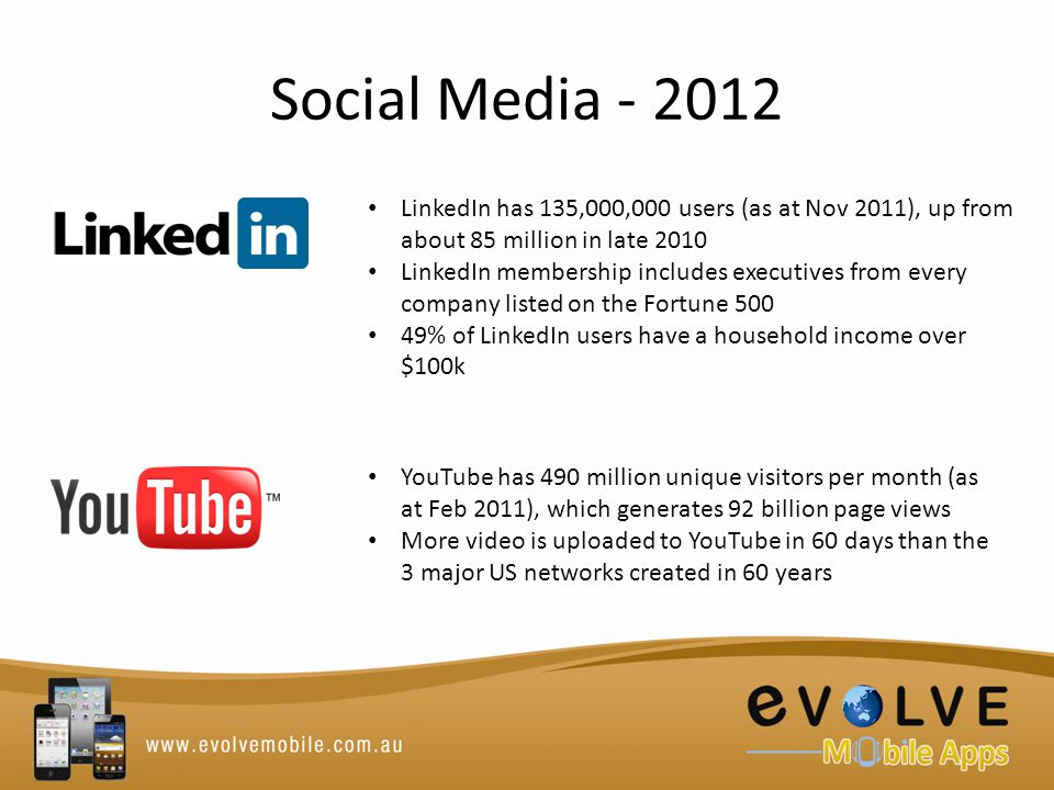 Social Media - 2012 LinkedIn has 135,000,000 users (as at Nov 2011), up from about 85 million in late 2010 LinkedIn membership includes executives from every company listed on the Fortune 500 49% of LinkedIn users have a household income over $100k YouTube has 490 million unique visitors per month (as at Feb 2011), which generates 92 billion page views More video is uploaded to YouTube in 60 days than the 3 major US networks created in 60 years