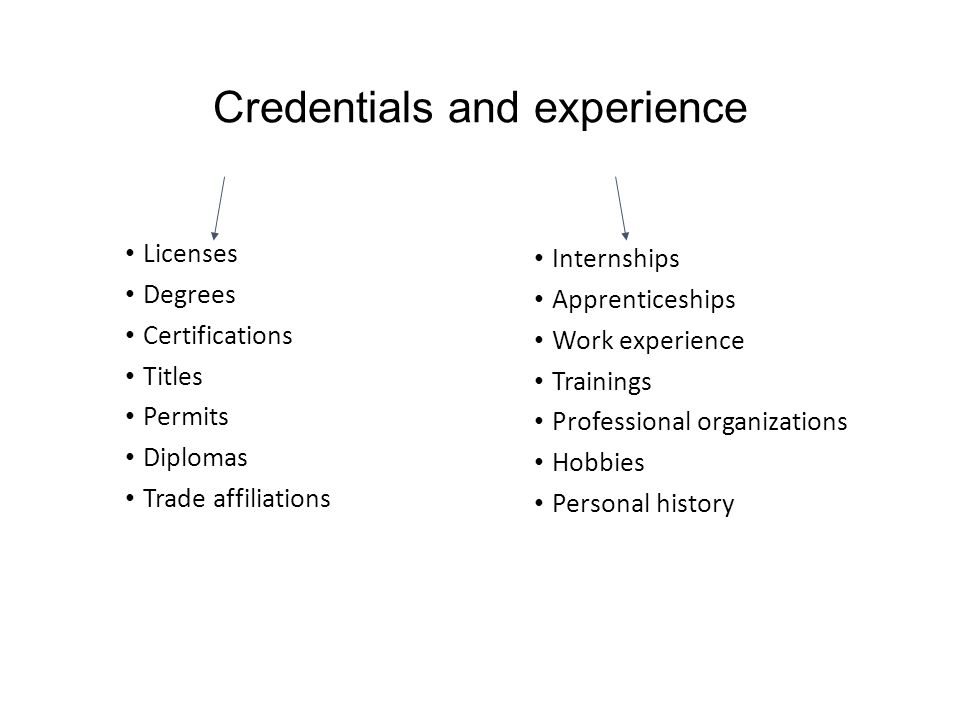 Resume Development Education Professional organizations Work experience Non-work experience Field camp Certifications/ training