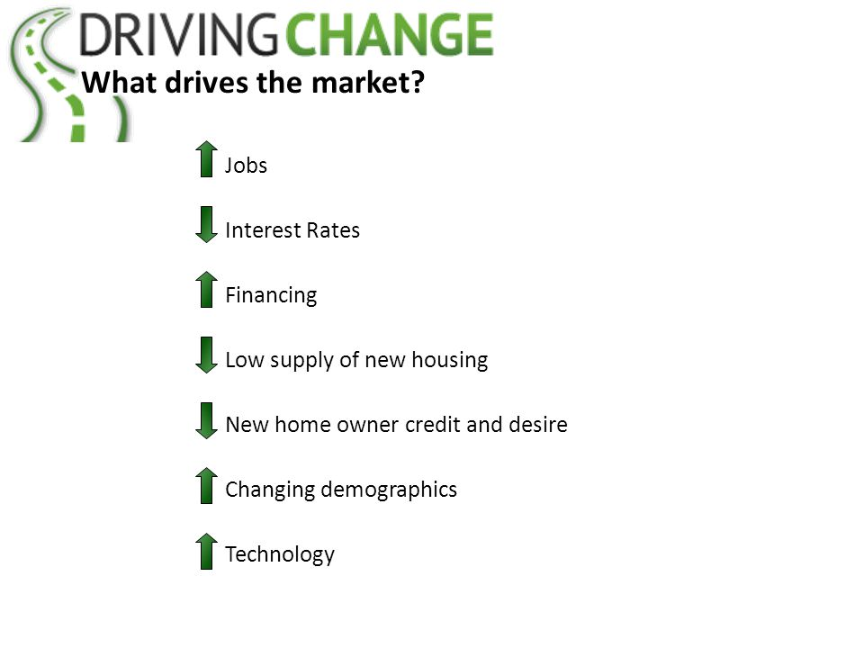 Jobs Interest Rates Financing Low supply of new housing New home owner credit and desire Changing demographics Technology What drives the market?