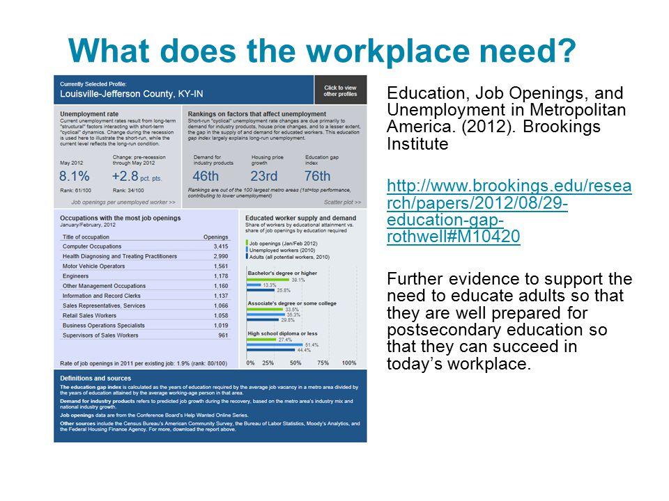 Education, Job Openings, and Unemployment in Metropolitan America. (2012). Brookings Institute http://www.brookings.edu/resea rch/papers/2012/08/29- e