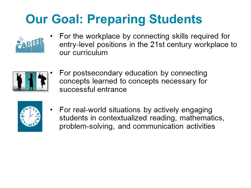 For the workplace by connecting skills required for entry-level positions in the 21st century workplace to our curriculum For postsecondary education by connecting concepts learned to concepts necessary for successful entrance For real-world situations by actively engaging students in contextualized reading, mathematics, problem-solving, and communication activities Our Goal: Preparing Students
