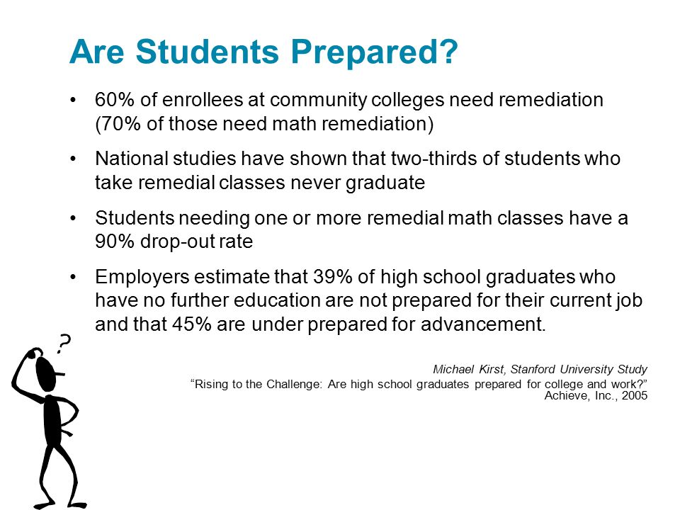 60% of enrollees at community colleges need remediation (70% of those need math remediation) National studies have shown that two-thirds of students who take remedial classes never graduate Students needing one or more remedial math classes have a 90% drop-out rate Employers estimate that 39% of high school graduates who have no further education are not prepared for their current job and that 45% are under prepared for advancement.