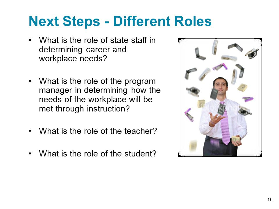 What is the role of state staff in determining career and workplace needs? What is the role of the program manager in determining how the needs of the