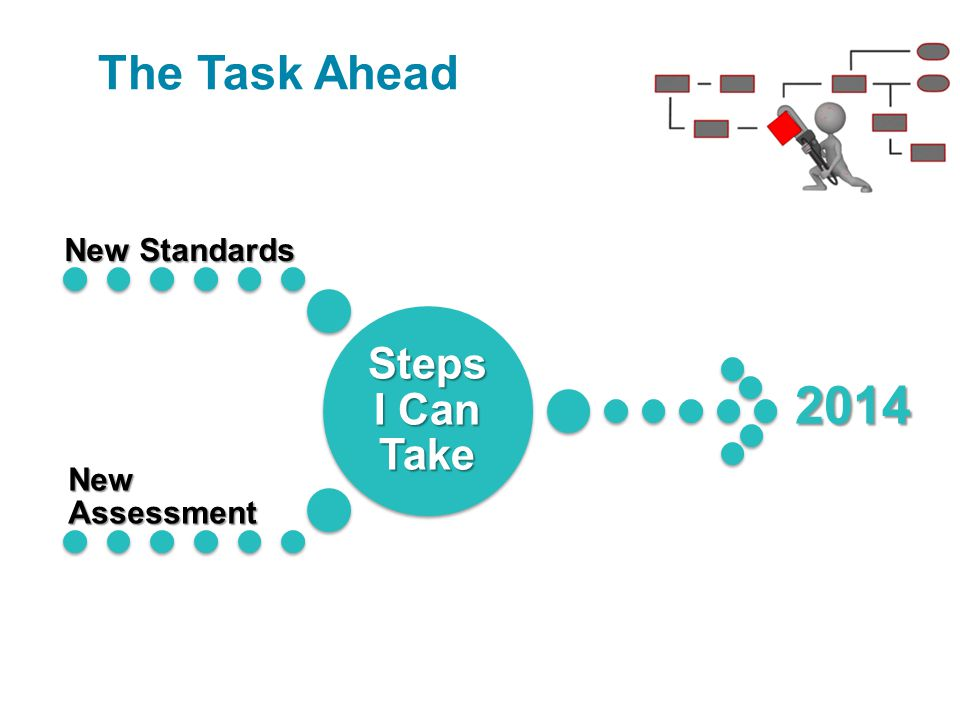 The Task Ahead Steps I Can Take New Standards New Assessment 2014