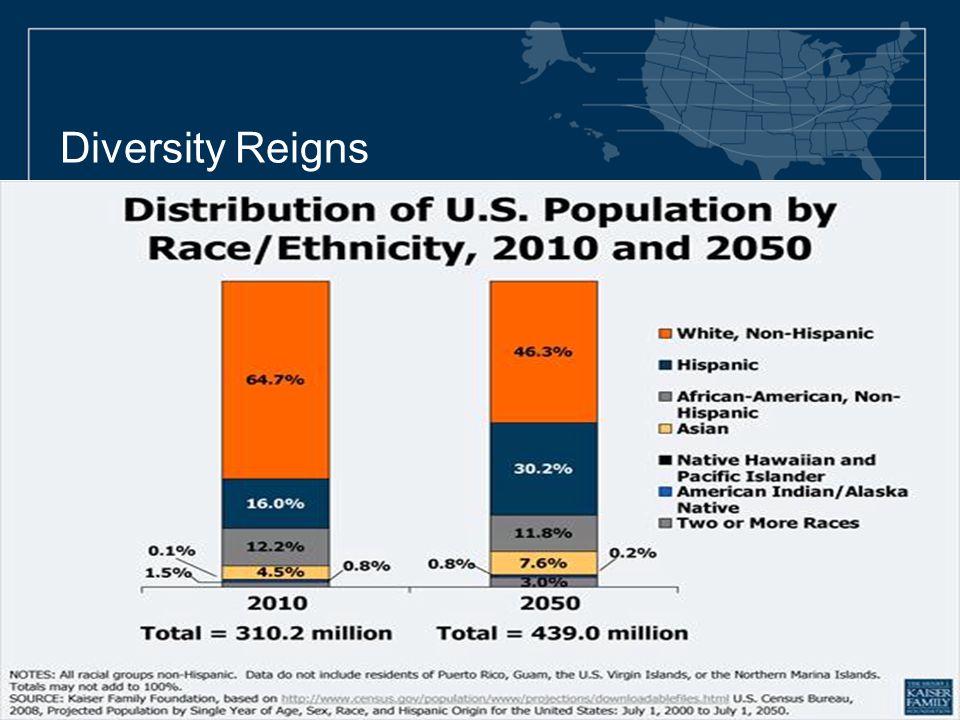 Diversity Reigns