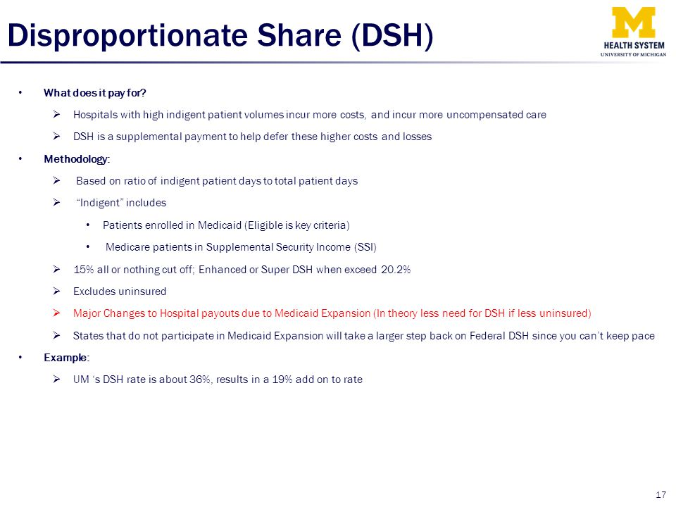 Disproportionate Share (DSH) What does it pay for?  Hospitals with high indigent patient volumes incur more costs, and incur more uncompensated care