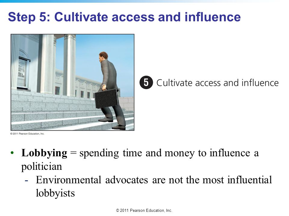 © 2011 Pearson Education, Inc. Step 5: Cultivate access and influence Lobbying = spending time and money to influence a politician -Environmental advo