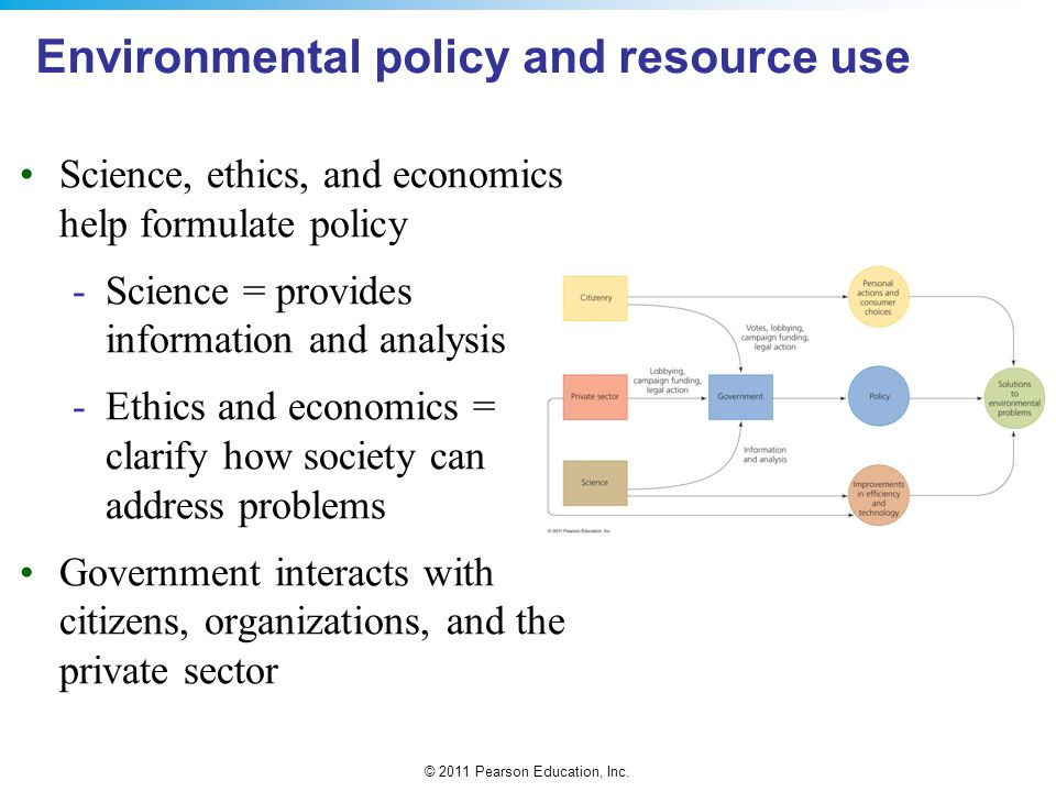 © 2011 Pearson Education, Inc. Environmental policy and resource use Science, ethics, and economics help formulate policy -Science = provides informat