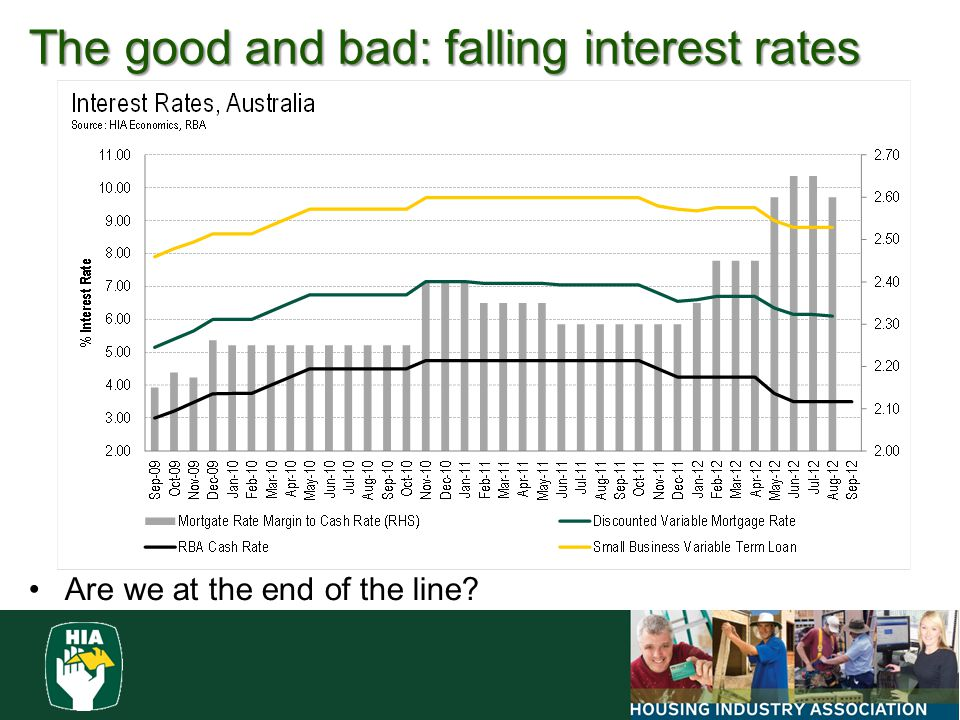 The good and bad: falling interest rates Are we at the end of the line?