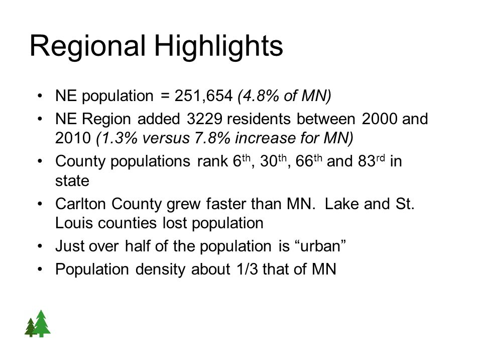 Regional Highlights NE population = 251,654 (4.8% of MN) NE Region added 3229 residents between 2000 and 2010 (1.3% versus 7.8% increase for MN) County populations rank 6 th, 30 th, 66 th and 83 rd in state Carlton County grew faster than MN.