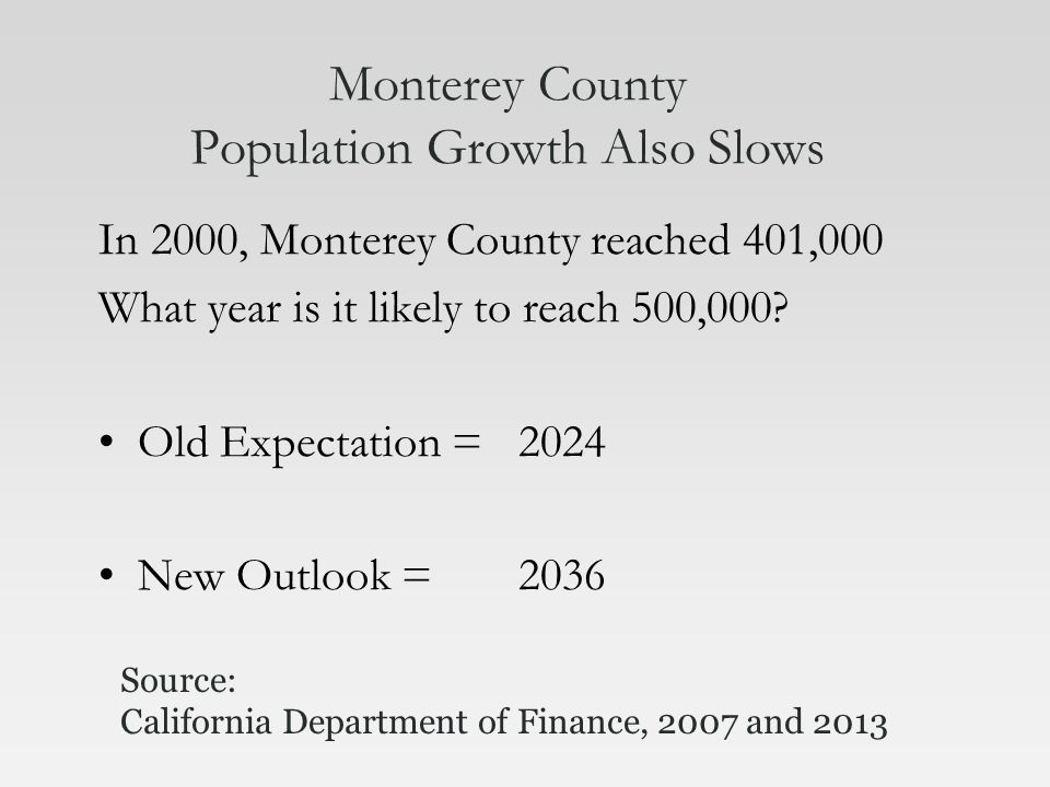 Monterey County Population Growth Also Slows In 2000, Monterey County reached 401,000 What year is it likely to reach 500,000.