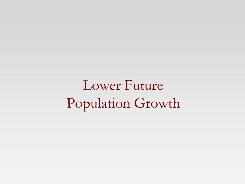 Lower Future Population Growth