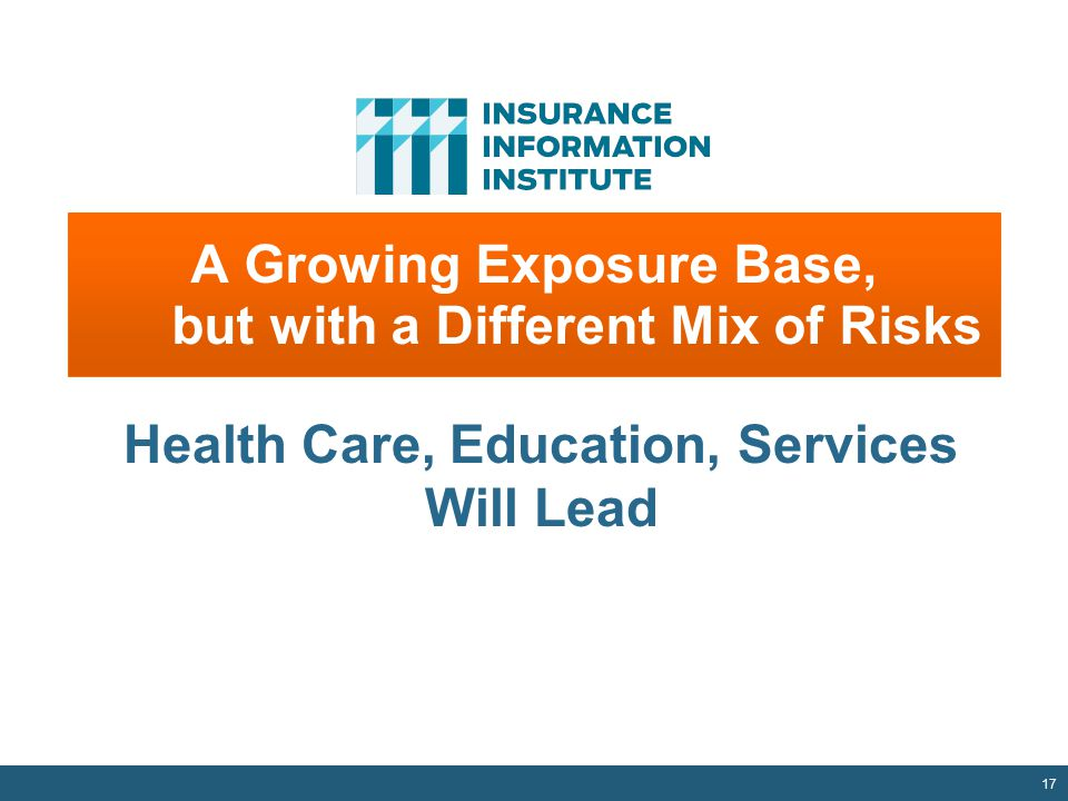 A Growing Exposure Base, but with a Different Mix of Risks 17 Health Care, Education, Services Will Lead