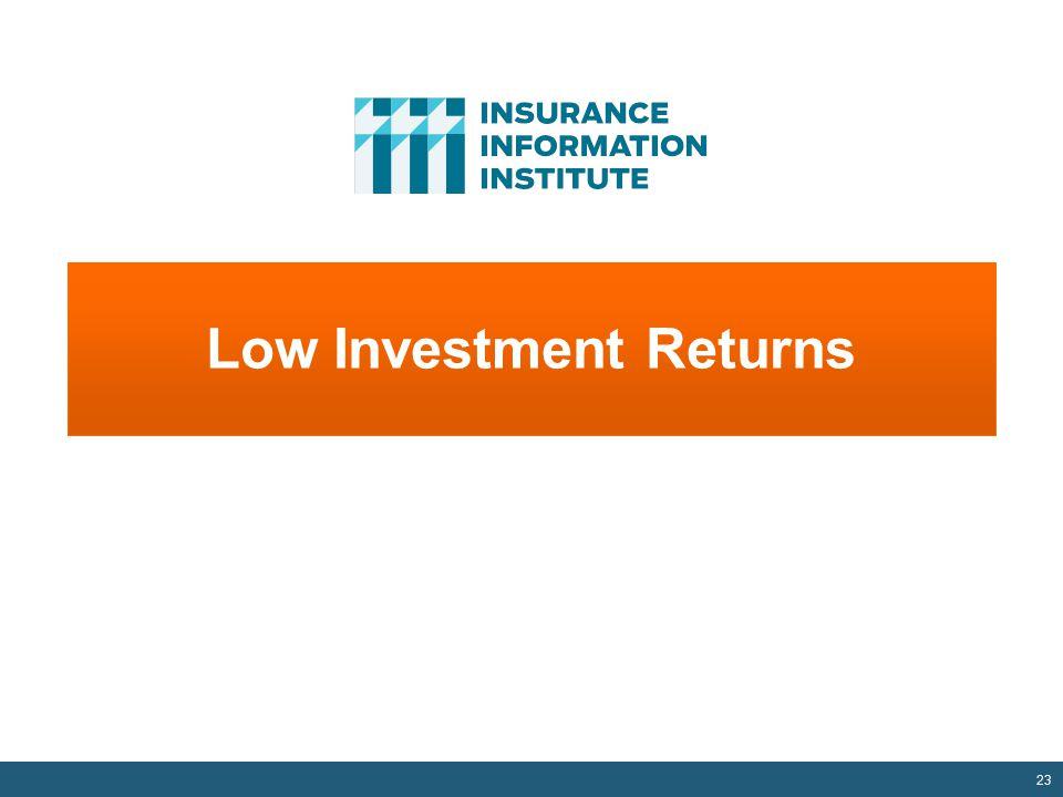 Low Investment Returns 23