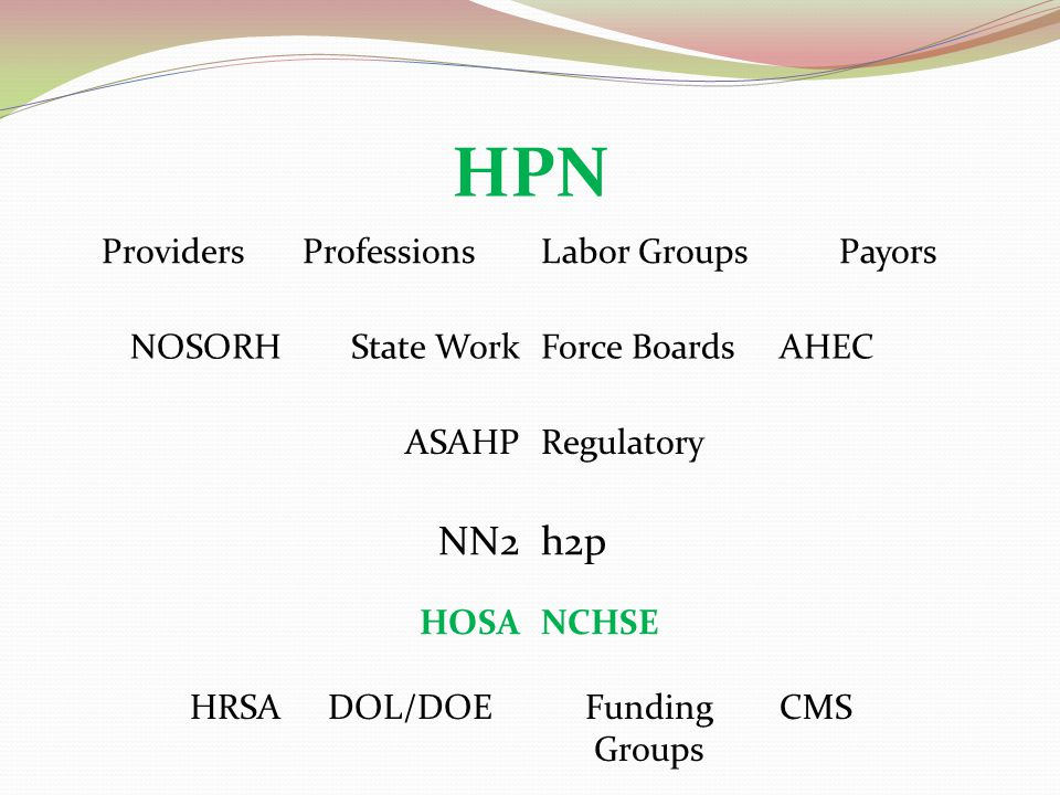 HPN ProvidersProfessionsLabor GroupsPayors NOSORHState WorkForce BoardsAHEC ASAHPRegulatory NN2h2p HOSANCHSE HRSADOL/DOEFunding Groups CMS