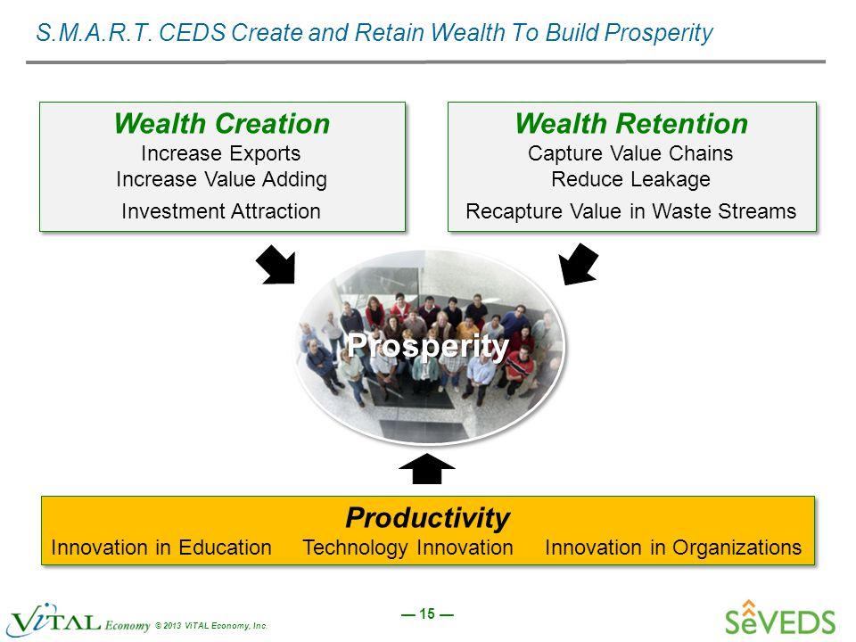 — 15 — © 2013 ViTAL Economy, Inc. S.M.A.R.T.